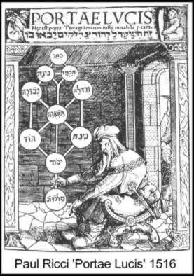 אבות הקבלה והמאגיה בימי הרנסנס